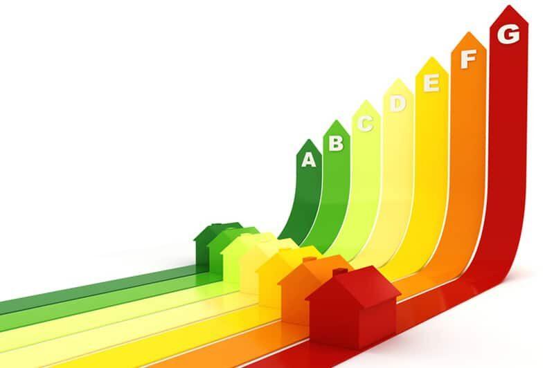 Calcul coeficient global de izolare termica G